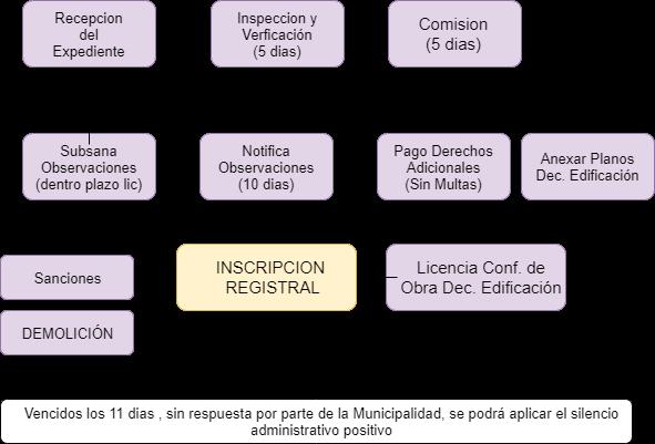 imagen-lic-1